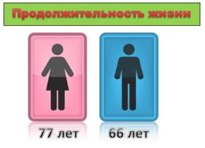 Предложение Кудрина о сокращении пенсионеров