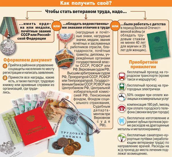Как получить льготы ветерану труда в Москве
