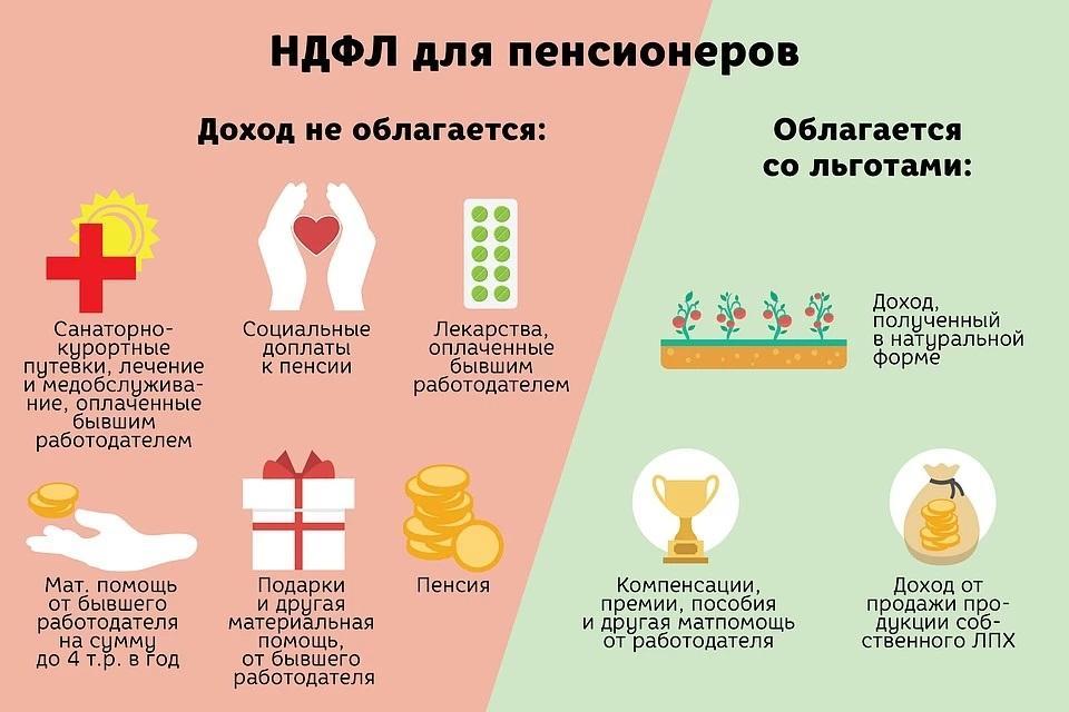 действующие налоговые льготы для пенсионеров