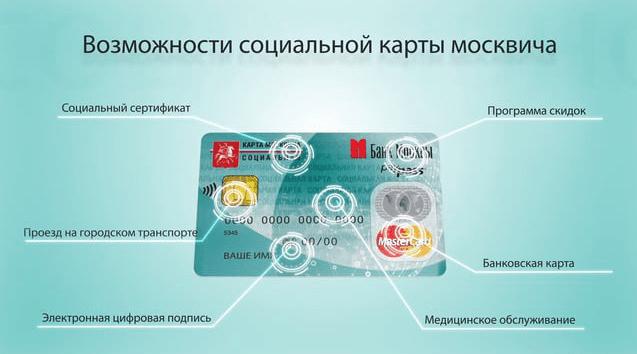 Соц карта пенсионера г.Москвы