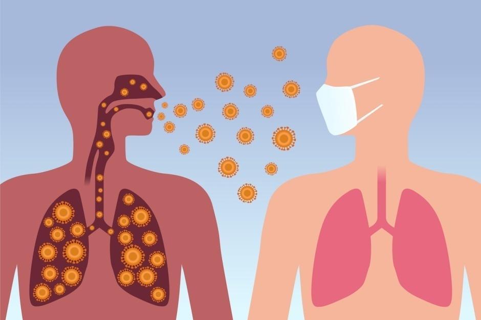 симптомы коронавируса у пожилых
