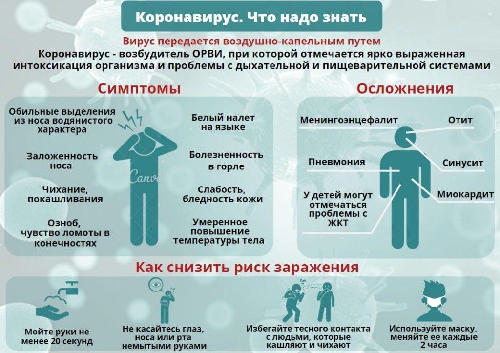 коронавирус против пенсионеров