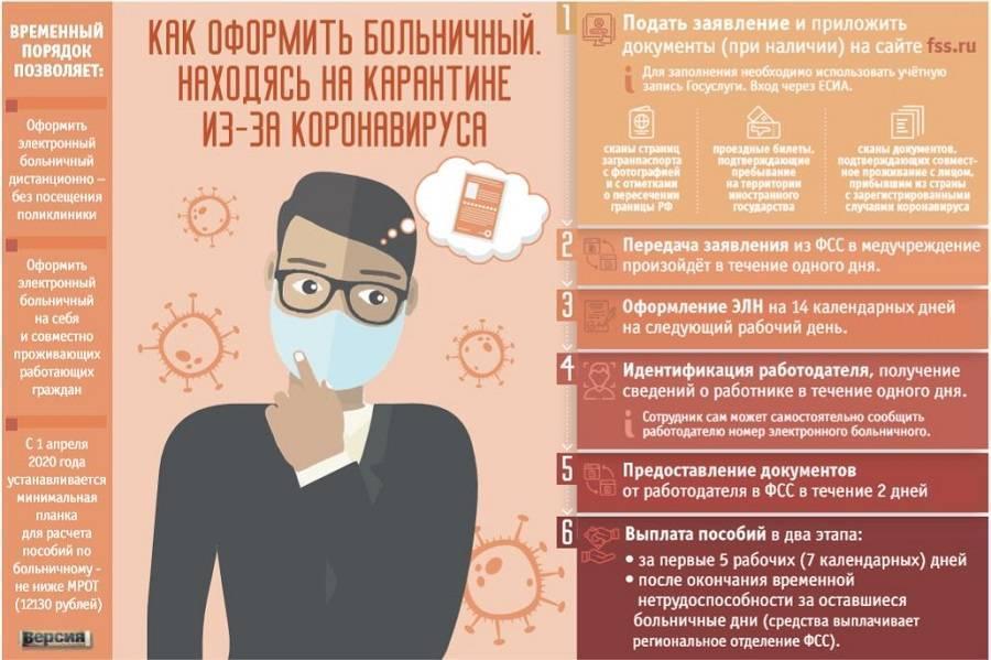 оплата работающим пенсионерам больничного листа при коронавирусе