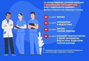Льготы врачам, работающим с коронавирусом